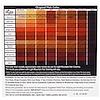 Light Mountain, Natural Hair Color & Conditioner, Medium Brown, 4 oz (113 g)