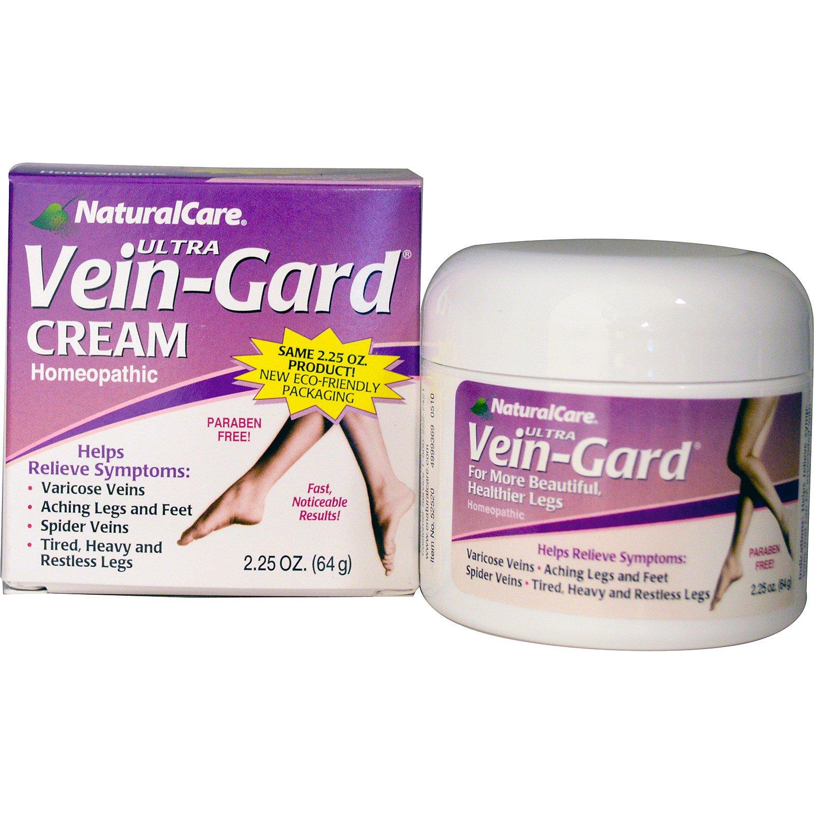 urea for spider veins